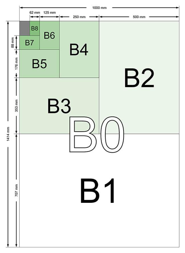 سایزهای کاغذ B
